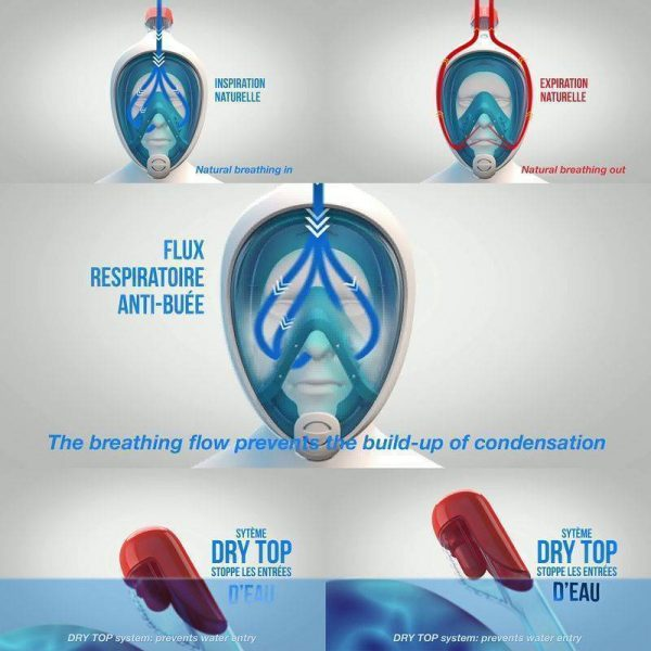 Full face snorkelling mask the Tribord EasyBreath