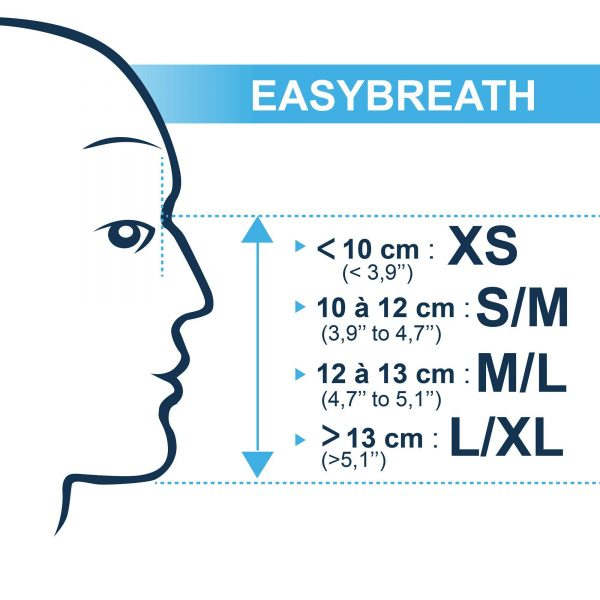 Tribord EasyBreath Mask - Snorkelling just got a whole lot better