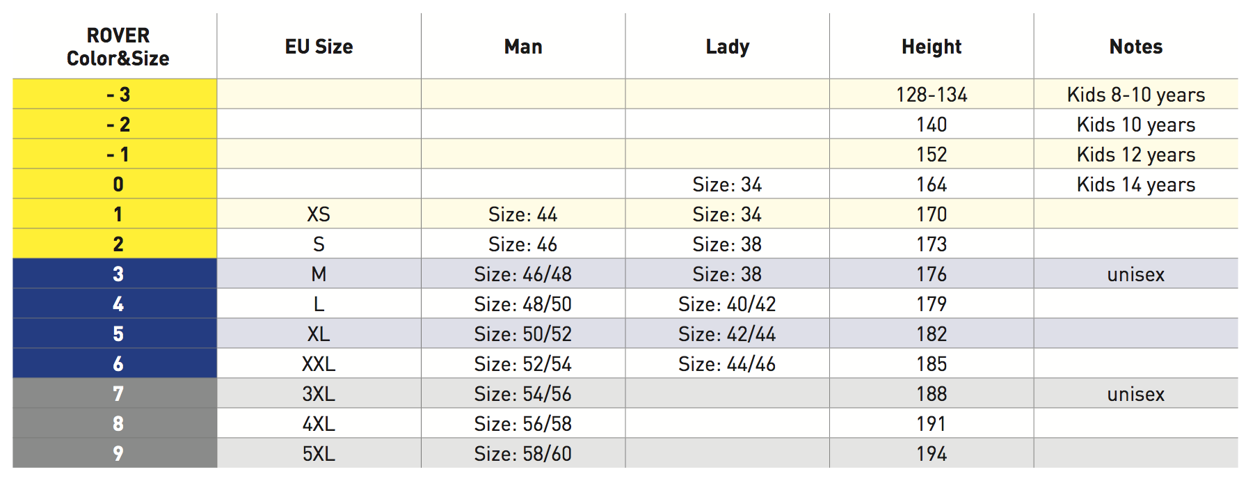 Mares Rover Shortie sizing chart for daily diving guests in Kota Kinabalu, Sabah